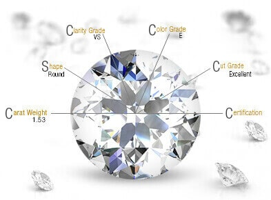 Read our Diamond Guide