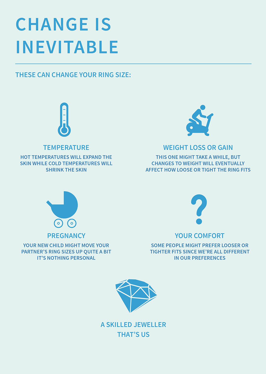 How The Environment Changes Your Ring Size