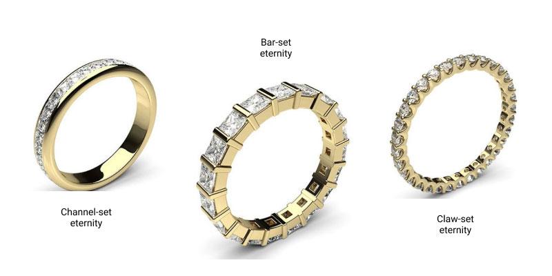 eternity ring settings